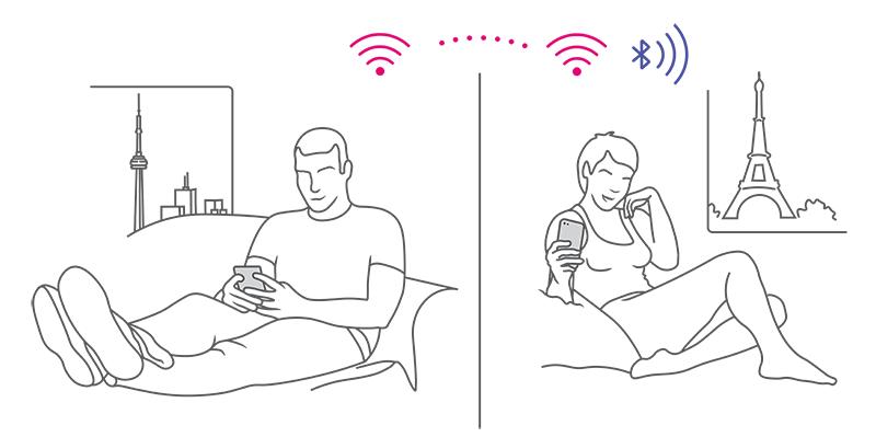 trådløst over internettet og lange afstande